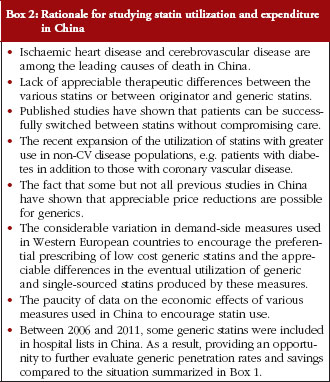 Ongoing Initiatives To Improve Prescribing Efficiency In China