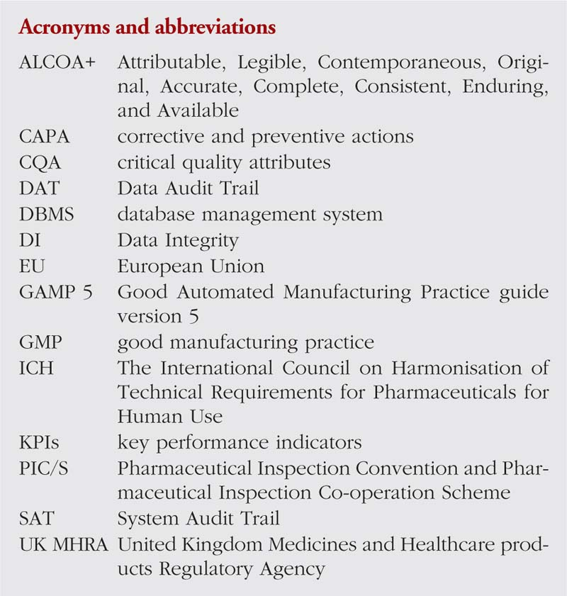 Acronyms and abbreviation