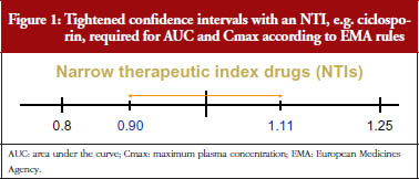 immunosuppressants drug pdf