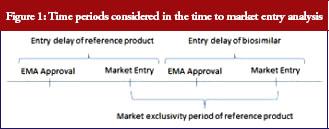 Biosimilars in the European market - GaBI Journal