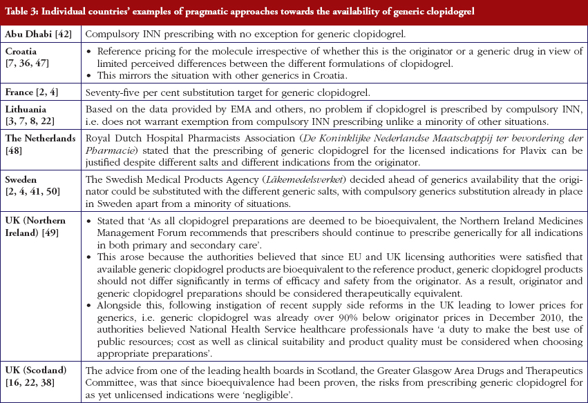 Table 3: Individual countries' examples of pragmatic approaches towards the availability of generic clopidogrel